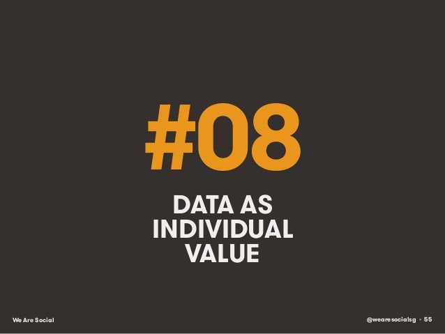 @wearesocialsg • 55We Are Social #08DATA AS INDIVIDUAL VALUE