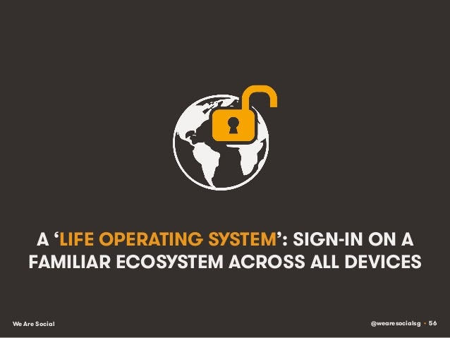 @wearesocialsg • 56We Are Social A 'LIFE OPERATING SYSTEM': SIGN-IN ON A FAMILIAR ECOSYSTEM ACROSS ALL DEVICES