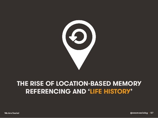 @wearesocialsg • 57We Are Social THE RISE OF LOCATION-BASED MEMORY REFERENCING AND 'LIFE HISTORY'