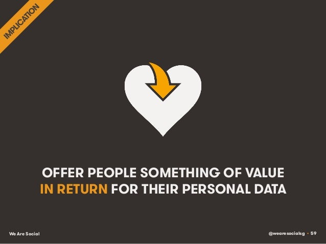 @wearesocialsg • 59We Are Social OFFER PEOPLE SOMETHING OF VALUE IN RETURN FOR THEIR PERSONAL DATA