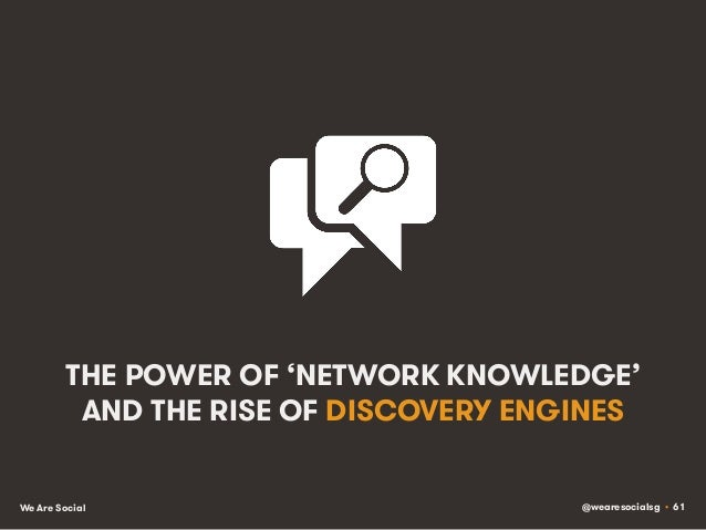 @wearesocialsg • 61We Are Social THE POWER OF 'NETWORK KNOWLEDGE' AND THE RISE OF DISCOVERY ENGINES