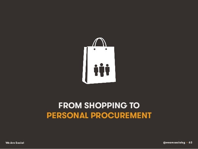 @wearesocialsg • 63We Are Social FROM SHOPPING TO PERSONAL PROCUREMENT