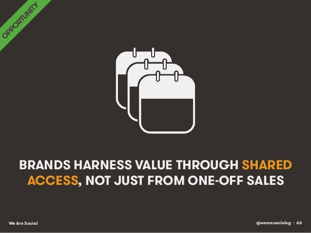@wearesocialsg • 66We Are Social BRANDS HARNESS VALUE THROUGH SHARED ACCESS, NOT JUST FROM ONE-OFF SALES
