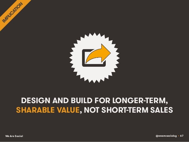 @wearesocialsg • 67We Are Social DESIGN AND BUILD FOR LONGER-TERM, SHARABLE VALUE, NOT SHORT-TERM SALES