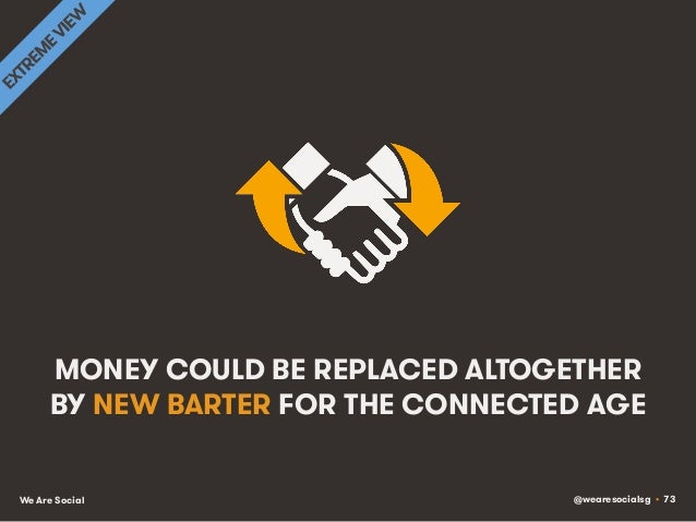@wearesocialsg • 73We Are Social MONEY COULD BE REPLACED ALTOGETHER BY NEW BARTER FOR THE CONNECTED AGE