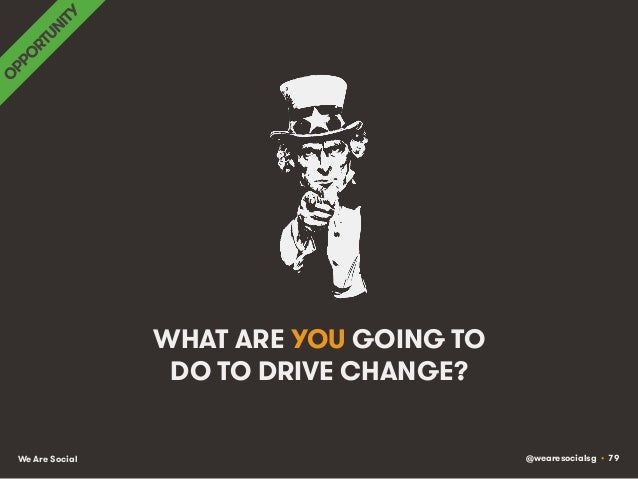 @wearesocialsg • 79We Are Social WHAT ARE YOU GOING TO DO TO DRIVE CHANGE?