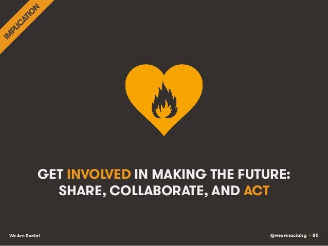 @wearesocialsg • 80We Are Social GET INVOLVED IN MAKING THE FUTURE: SHARE, COLLABORATE, AND ACT