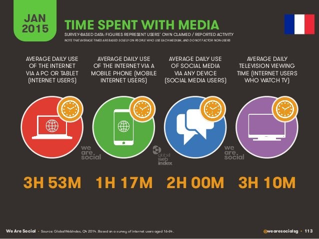 We Are Social @wearesocialsg • 113 JAN 2015 TIME SPENT WITH MEDIA SURVEY-BASED DATA: FIGURES REPRESENT USERS' OWN CLAIMED ...