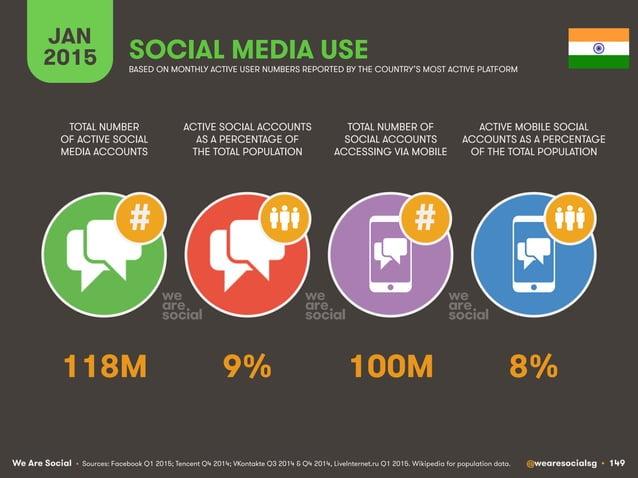 We Are Social @wearesocialsg • 149 JAN 2015 SOCIAL MEDIA USE ## • Sources: Facebook Q1 2015; Tencent Q4 2014; VKontakte Q3...