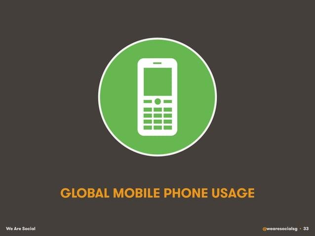 We Are Social @wearesocialsg • 33 GLOBAL MOBILE PHONE USAGE