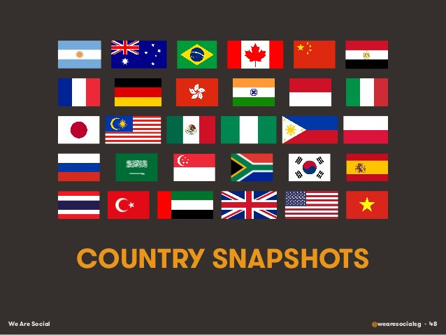 We Are Social @wearesocialsg • 48 COUNTRY SNAPSHOTS