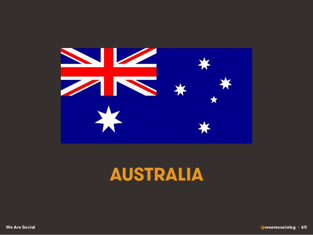 We Are Social @wearesocialsg • 60 AUSTRALIA