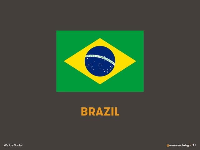 We Are Social @wearesocialsg • 71 BRAZIL