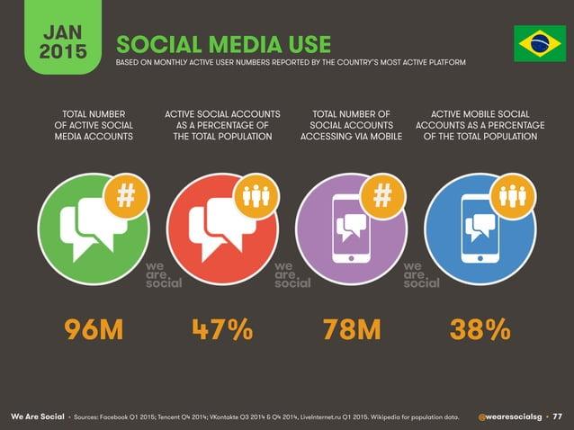 We Are Social @wearesocialsg • 77 JAN 2015 SOCIAL MEDIA USE ## • Sources: Facebook Q1 2015; Tencent Q4 2014; VKontakte Q3 ...