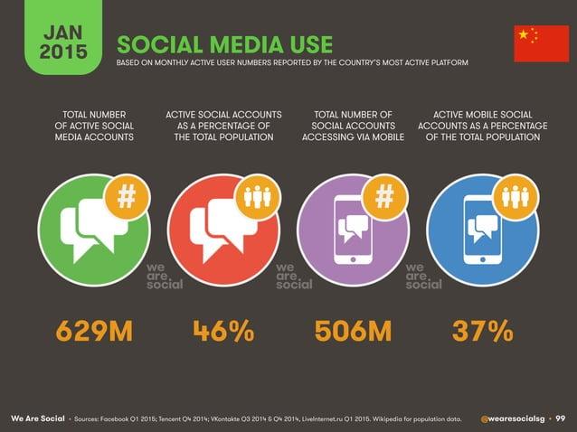 We Are Social @wearesocialsg • 99 JAN 2015 SOCIAL MEDIA USE ## • Sources: Facebook Q1 2015; Tencent Q4 2014; VKontakte Q3 ...