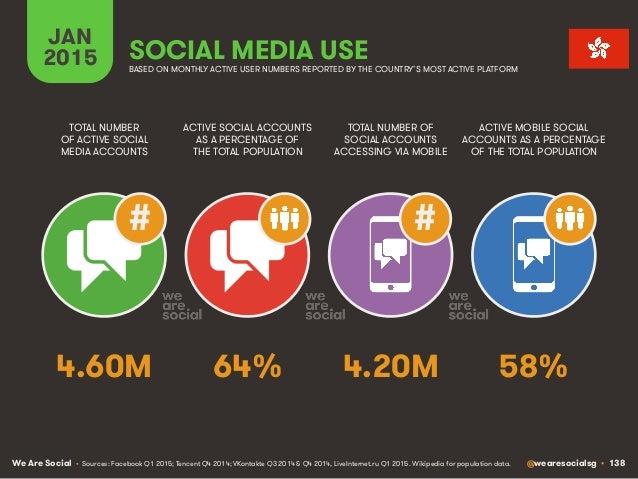 We Are Social @wearesocialsg • 138 JAN 2015 SOCIAL MEDIA USE ## • Sources: Facebook Q1 2015; Tencent Q4 2014; VKontakte Q3...