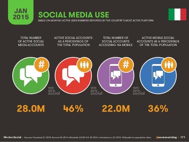 We Are Social @wearesocialsg • 171 JAN 2015 SOCIAL MEDIA USE ## • Sources: Facebook Q1 2015; Tencent Q4 2014; VKontakte Q3...