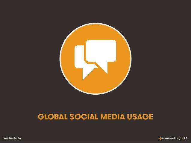 We Are Social @wearesocialsg • 23 GLOBAL SOCIAL MEDIA USAGE