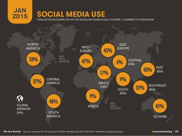 We Are Social @wearesocialsg • 25 NORTH AMERICA CENTRAL AMERICA SOUTH AMERICA AFRICA MIDDLE EAST WEST EUROPE EAST EUROPE E...