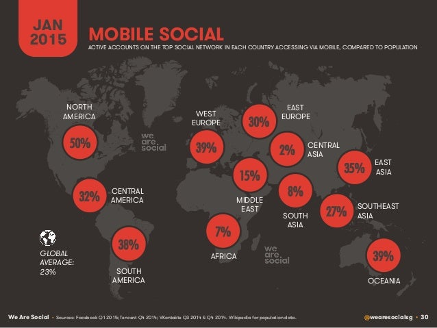 We Are Social @wearesocialsg • 30 NORTH AMERICA CENTRAL AMERICA SOUTH AMERICA AFRICA MIDDLE EAST WEST EUROPE EAST EUROPE E...