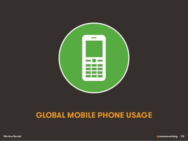 We Are Social @wearesocialsg • 33 GLOBAL MOBILE PHONE USAGE