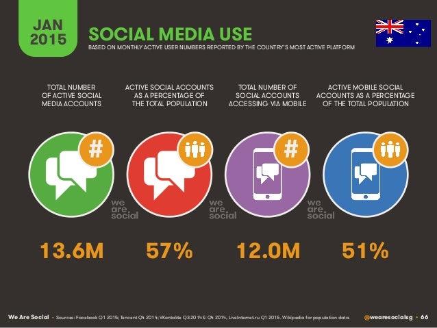 We Are Social @wearesocialsg • 66 JAN 2015 SOCIAL MEDIA USE ## • Sources: Facebook Q1 2015; Tencent Q4 2014; VKontakte Q3 ...