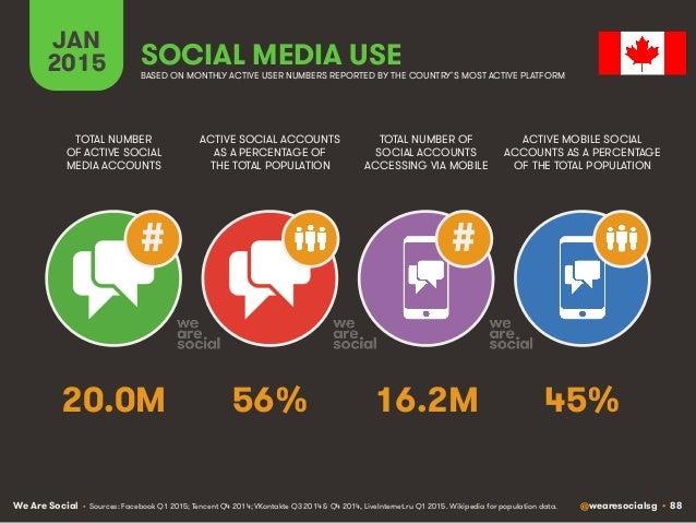 We Are Social @wearesocialsg • 88 JAN 2015 SOCIAL MEDIA USE ## • Sources: Facebook Q1 2015; Tencent Q4 2014; VKontakte Q3 ...