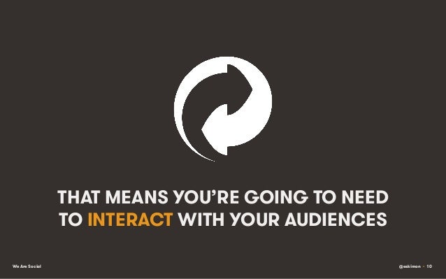 THAT MEANS YOU'RE GOING TO NEED TO INTERACT WITH YOUR AUDIENCES We Are Social  @eskimon • 10