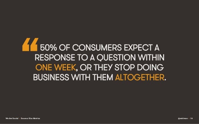 """""""  50% OF CONSUMERS EXPECT A RESPONSE TO A QUESTION WITHIN ONE WEEK, OR THEY STOP DOING BUSINESS WITH THEM ALTOGETHER.  We..."""