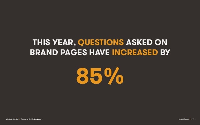 THIS YEAR, QUESTIONS ASKED ON BRAND PAGES HAVE INCREASED BY  85% We Are Social • Source: SocialBakers  @eskimon • 17