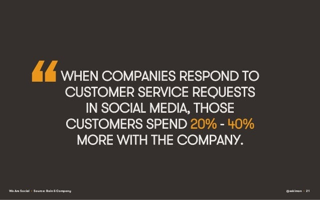 """""""  WHEN COMPANIES RESPOND TO CUSTOMER SERVICE REQUESTS IN SOCIAL MEDIA, THOSE CUSTOMERS SPEND 20% - 40% MORE WITH THE COMP..."""