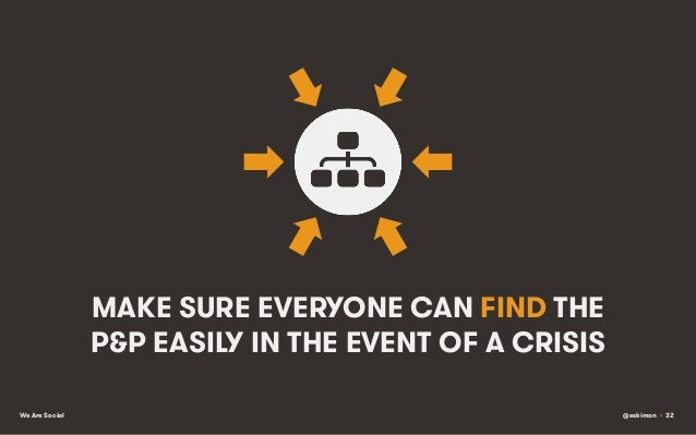 MAKE SURE EVERYONE CAN FIND THE P&P EASILY IN THE EVENT OF A CRISIS We Are Social  @eskimon • 32
