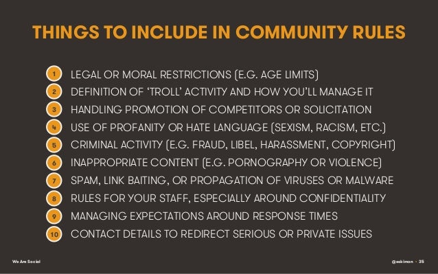 THINGS TO INCLUDE IN COMMUNITY RULES 1 2  DEFINITION OF 'TROLL' ACTIVITY AND HOW YOU'LL MANAGE IT  3  HANDLING PROMOTION O...