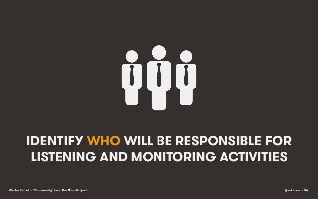 IDENTIFY WHO WILL BE RESPONSIBLE FOR LISTENING AND MONITORING ACTIVITIES We Are Social • 'Community' icon: The Noun Projec...