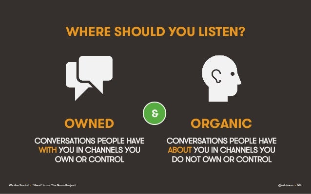 WHERE SHOULD YOU LISTEN?  OWNED CONVERSATIONS PEOPLE HAVE WITH YOU IN CHANNELS YOU OWN OR CONTROL We Are Social • 'Head' i...