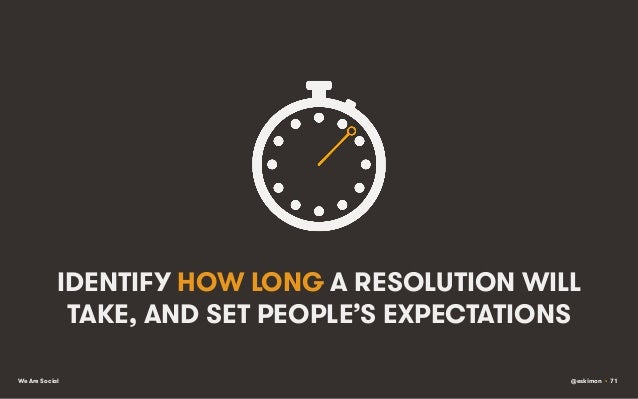 IDENTIFY HOW LONG A RESOLUTION WILL TAKE, AND SET PEOPLE'S EXPECTATIONS We Are Social  @eskimon • 71