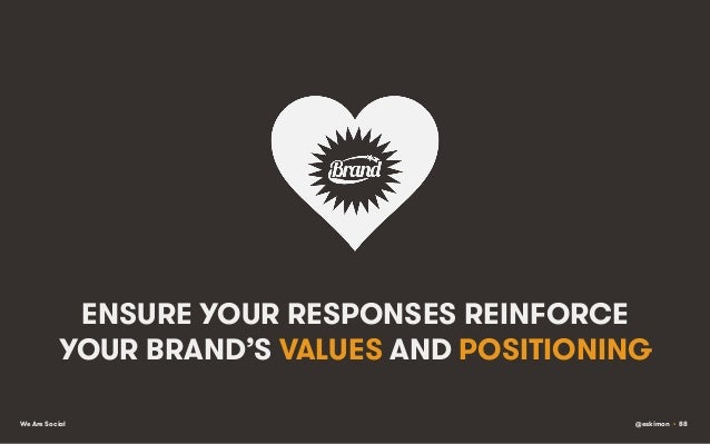 ENSURE YOUR RESPONSES REINFORCE YOUR BRAND'S VALUES AND POSITIONING We Are Social  @eskimon • 88