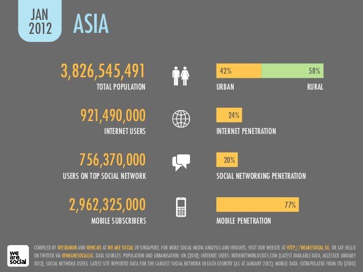 JAN2012                ASIA             3,826,545,491                                                                     ...