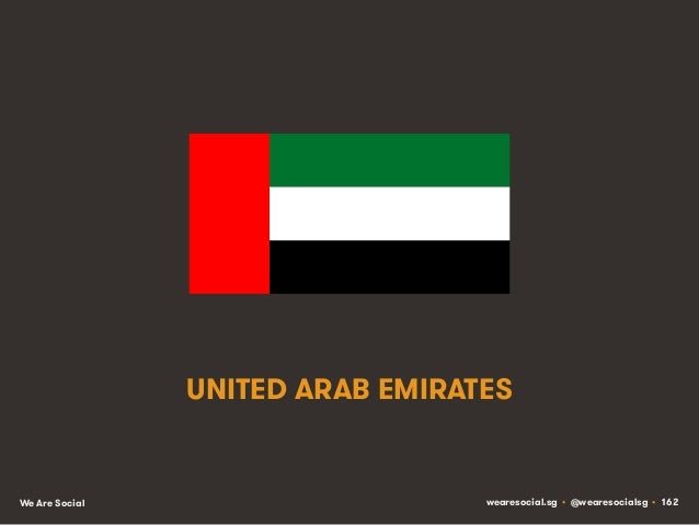 UNITED ARAB EMIRATES  We Are Social  wearesocial.sg • @wearesocialsg • 162