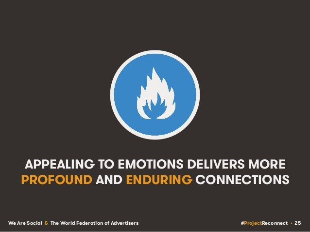 #ProjectReconnect • 25We Are Social & The World Federation of Advertisers APPEALING TO EMOTIONS DELIVERS MORE PROFOUND AND...
