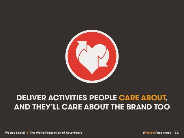 #ProjectReconnect • 32We Are Social & The World Federation of Advertisers DELIVER ACTIVITIES PEOPLE CARE ABOUT, AND THEY'L...