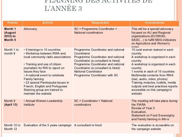 PLANNING DES ACTIVITÉS DE L'ANNÉE 3 Periode Activité Responsable  Commentaires Month 1  (August 2012) to Month 5 Advocacy ...