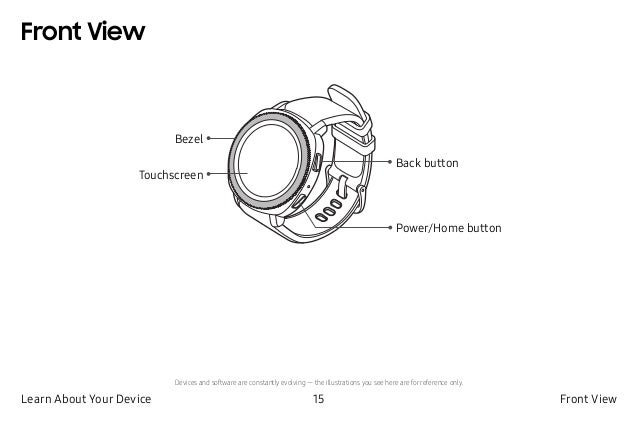 Samsung Galaxy Watch Bedienungsanleitung Pdf