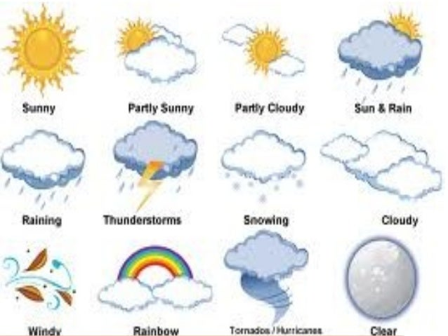 Weather and Weather Elements