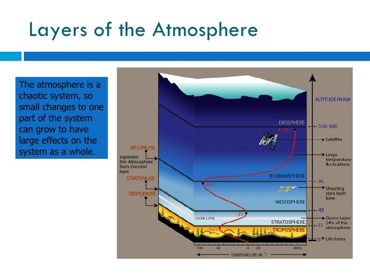 Layers of the Atmosphere The atmosphere is a chaotic system, so small changes to one part of the system can grow to have l...