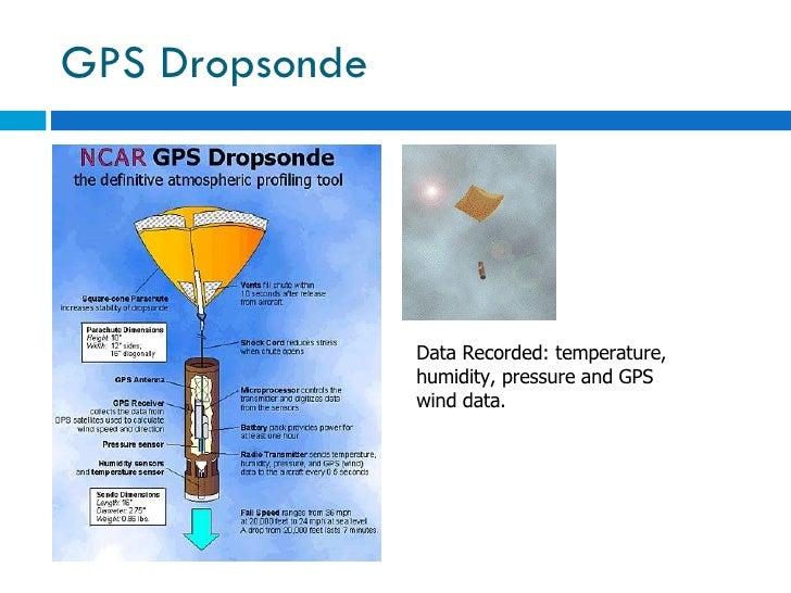 GPS Dropsonde Data Recorded: temperature, humidity, pressure and GPS wind data.
