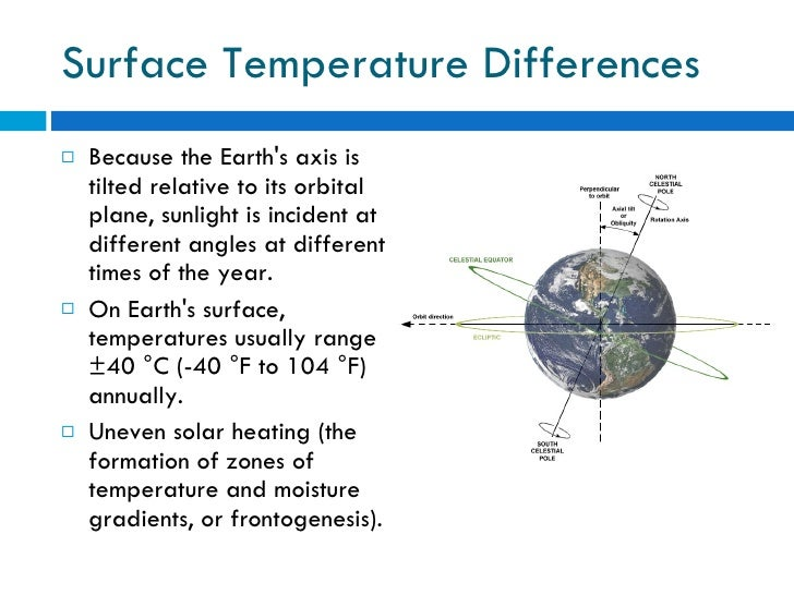 Surface Temperature Differences <ul><li>Because the Earth's axis is tilted relative to its orbital plane, sunlight is inci...