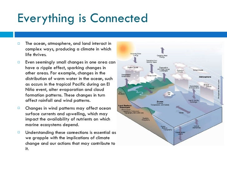 Everything is Connected <ul><li>The ocean, atmosphere, and land interact in complex ways, producing a climate in which lif...