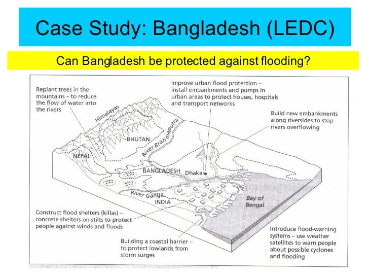 Flooding in an LEDC - The 1998 Floods in Bangladesh