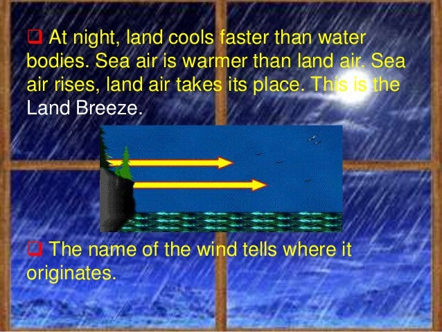  Doldrums   A region of hot air, low air pressure and  calm.   Air currents move upward or  downward. Trade winds   S...